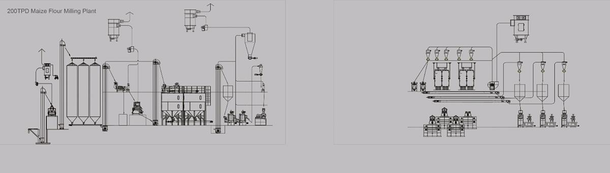 المجموعة الكاملة من الهيكل أحادي الماكينة للاستخدام المنزلي